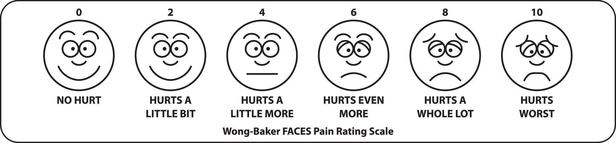 Wong-Bakers smärtskala med olika ansikten som symboliserar smärtpoäng från 0 till 10.